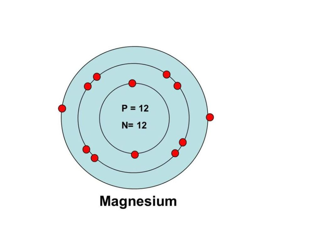 medium resolution of so for magnesium we could write shell1 contains 2 electrons 3 aufbau principle