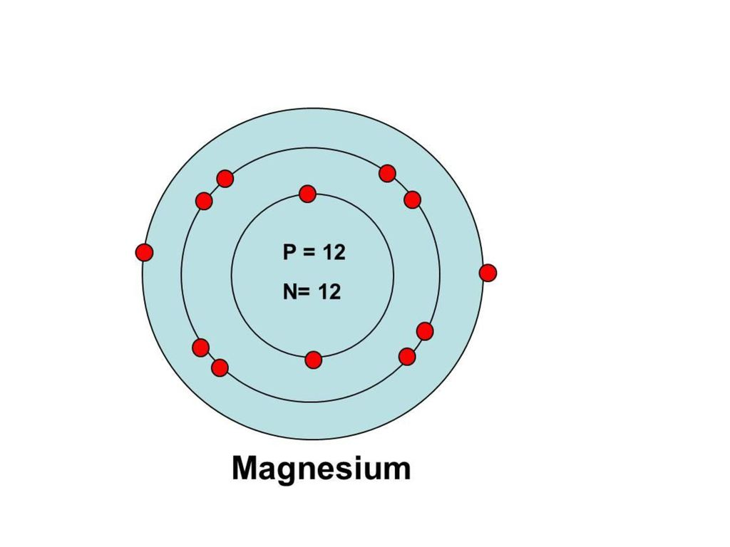 hight resolution of so for magnesium we could write shell1 contains 2 electrons 3 aufbau principle