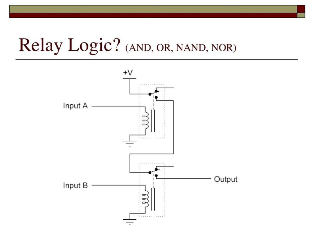 medium resolution of 9 relay logic