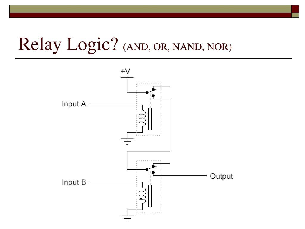 hight resolution of 9 relay logic