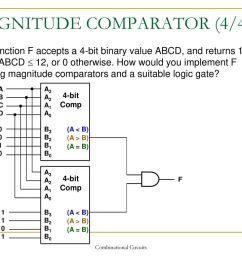 37 magnitude comparator  [ 1024 x 768 Pixel ]