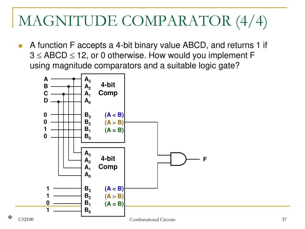 hight resolution of 37 magnitude comparator