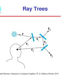 12 ray trees angel and shreiner interactive computer graphics 7e addison wesley 2015 [ 1024 x 768 Pixel ]