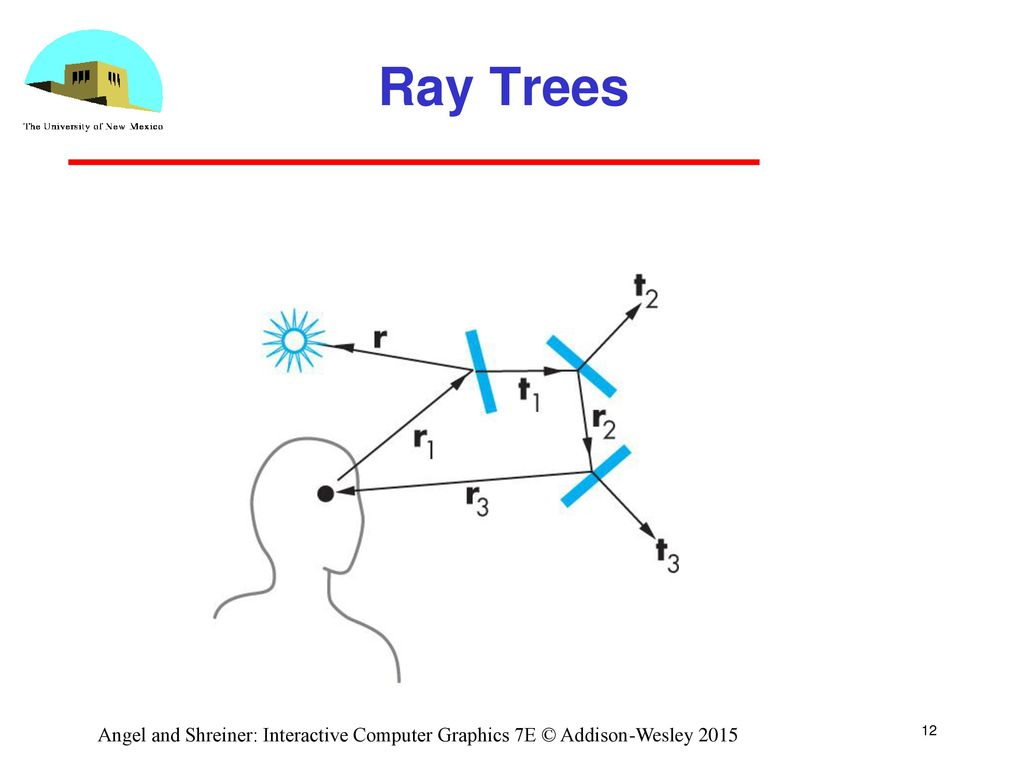 hight resolution of 12 ray trees angel and shreiner interactive computer graphics 7e addison wesley 2015