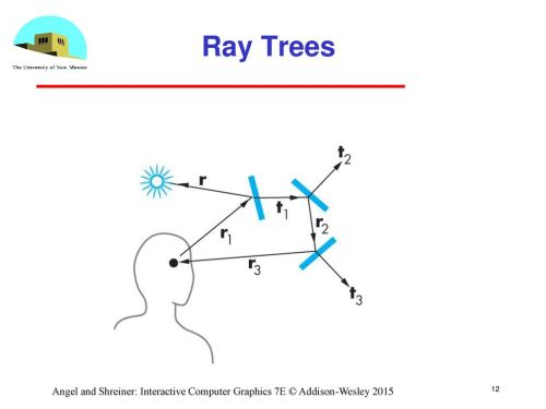 small resolution of 12 ray trees angel and shreiner interactive computer graphics 7e addison wesley 2015