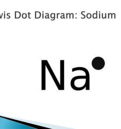 13 lewis dot diagram sodium [ 1024 x 768 Pixel ]