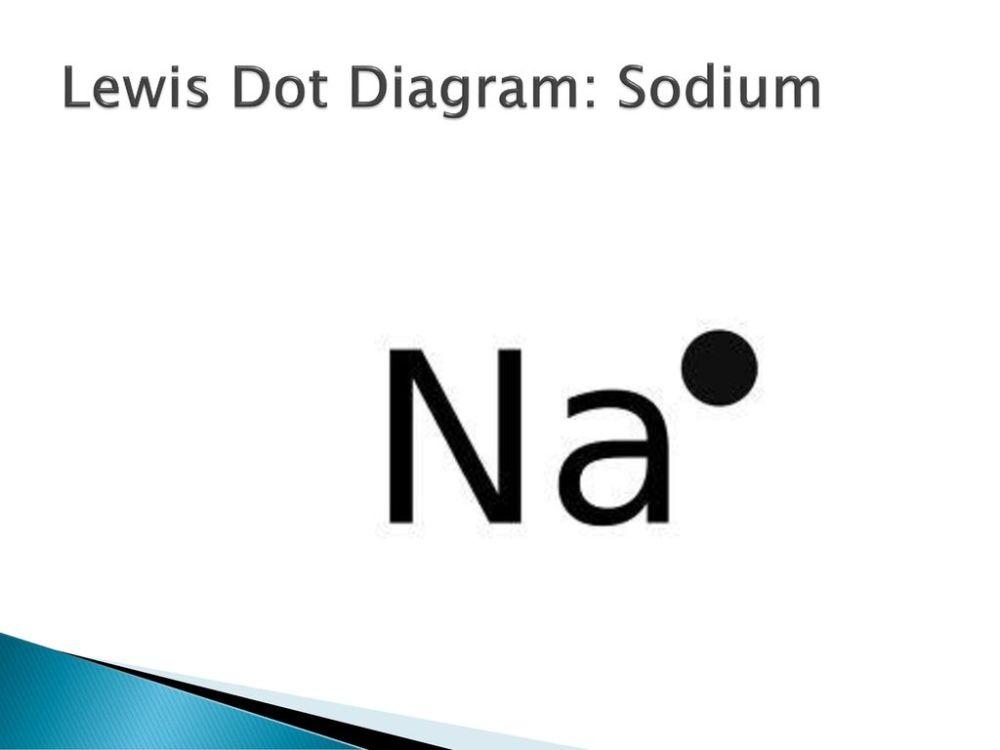 medium resolution of 13 lewis dot diagram sodium