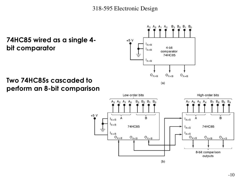 hight resolution of 74hc85 wired as a single 4 bit comparator