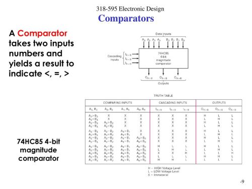 small resolution of 74hc85 4 bit magnitude comparator