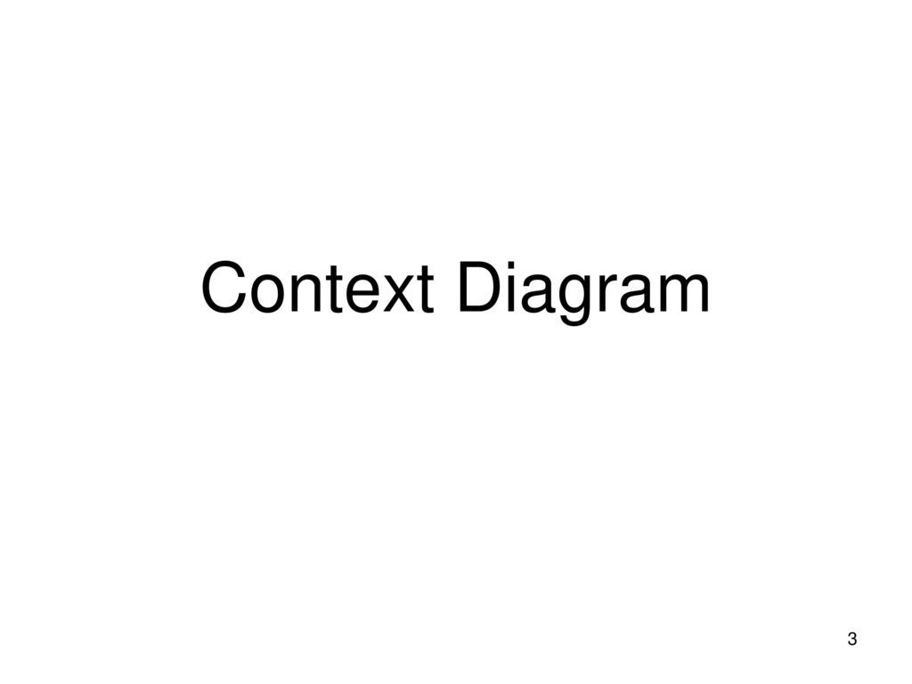 hight resolution of 3 context diagram
