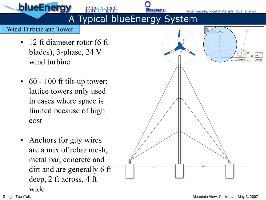 hight resolution of 18 a typical blueenergy system wind turbine