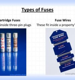 types of fuses cartridge fuses these fit inside three pin plugs [ 1024 x 768 Pixel ]