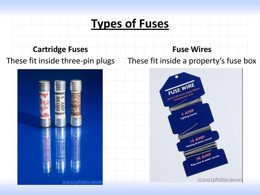 hight resolution of types of fuses cartridge fuses these fit inside three pin plugs