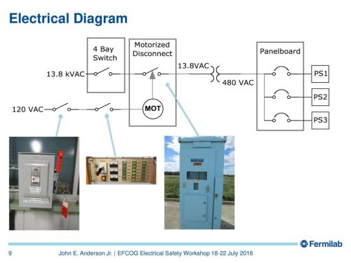 small resolution of 9 electrical diagram john e anderson jr efcog electrical safety workshop july 2016