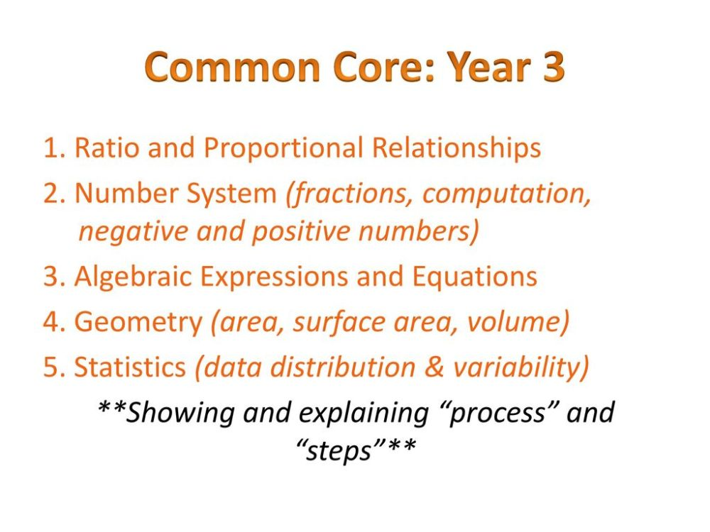 medium resolution of Welcome to 6th Grade Math! - ppt download