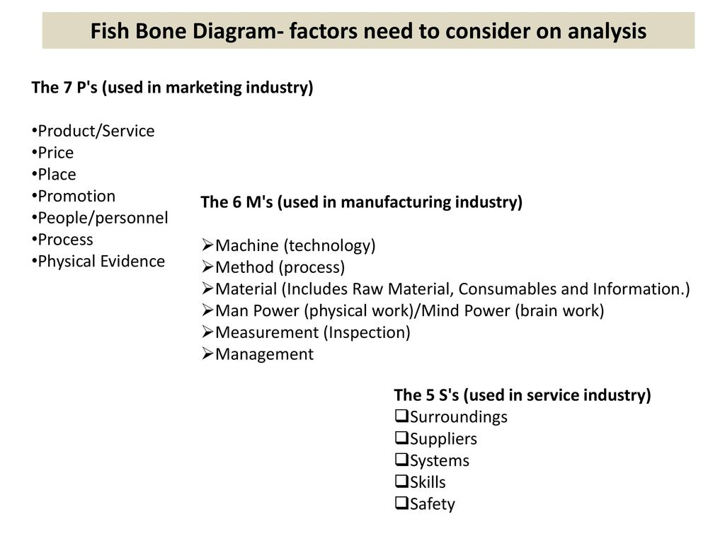 hight resolution of fish bone diagram factors need to consider on analysis
