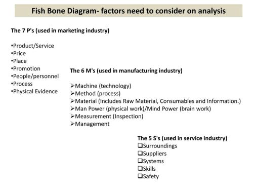 small resolution of fish bone diagram factors need to consider on analysis