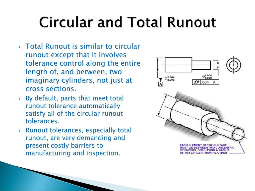 What Is Total Runout And Circular Runout