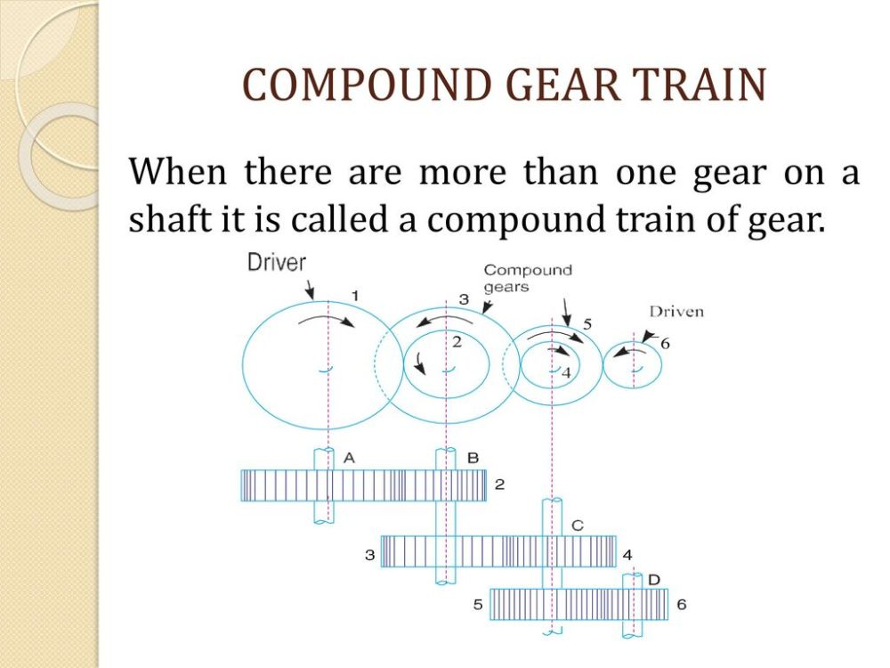 medium resolution of 7 compound gear train when there are more than one gear on a shaft it is called a compound train of gear