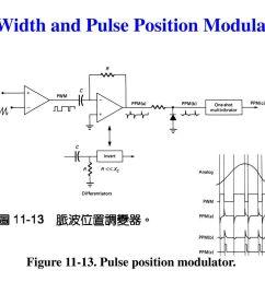 chapter 3 pulse modulation ppt download pwm modulator using op amp1 circuit schematic diagram [ 1024 x 768 Pixel ]