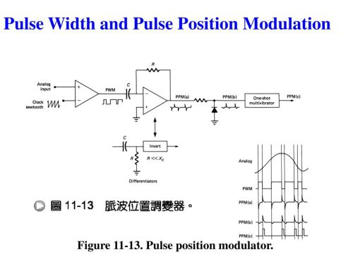small resolution of chapter 3 pulse modulation ppt download pwm modulator using op amp1 circuit schematic diagram