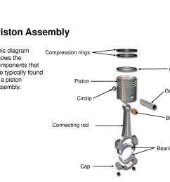 diagram of a piston wiring diagram list diagram of a piston pump diagram of a piston [ 1024 x 768 Pixel ]