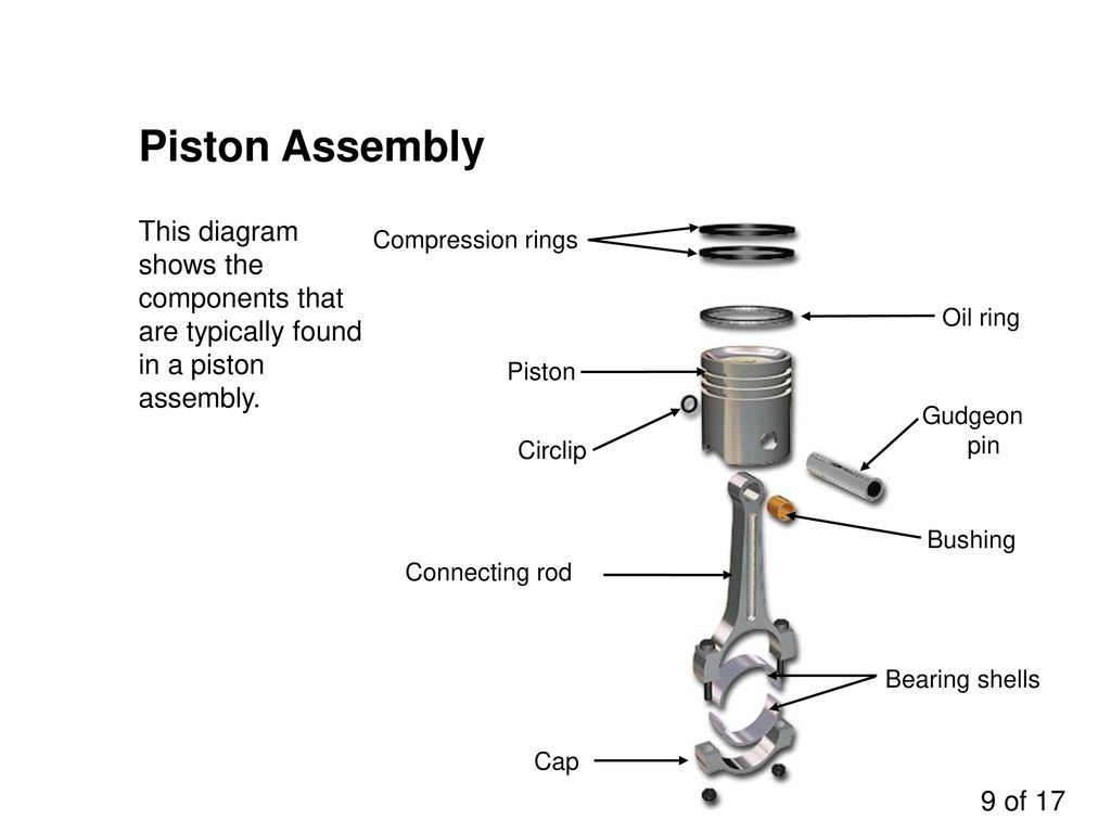 hight resolution of diagram of a piston wiring diagram list diagram of a piston pump diagram of a piston