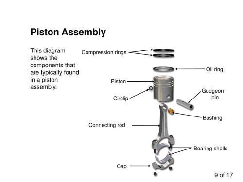 small resolution of diagram of a piston wiring diagram list diagram of a piston pump diagram of a piston