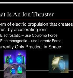 what is an ion thruster form of electric propulsion that creates thrust by accelerating ions  [ 1024 x 768 Pixel ]