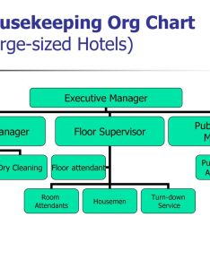 housekeeping org chart large sized hotels also department  ppt download rh slideplayer