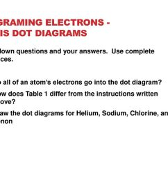 l diagraming electrons lewis dot diagrams [ 1024 x 768 Pixel ]
