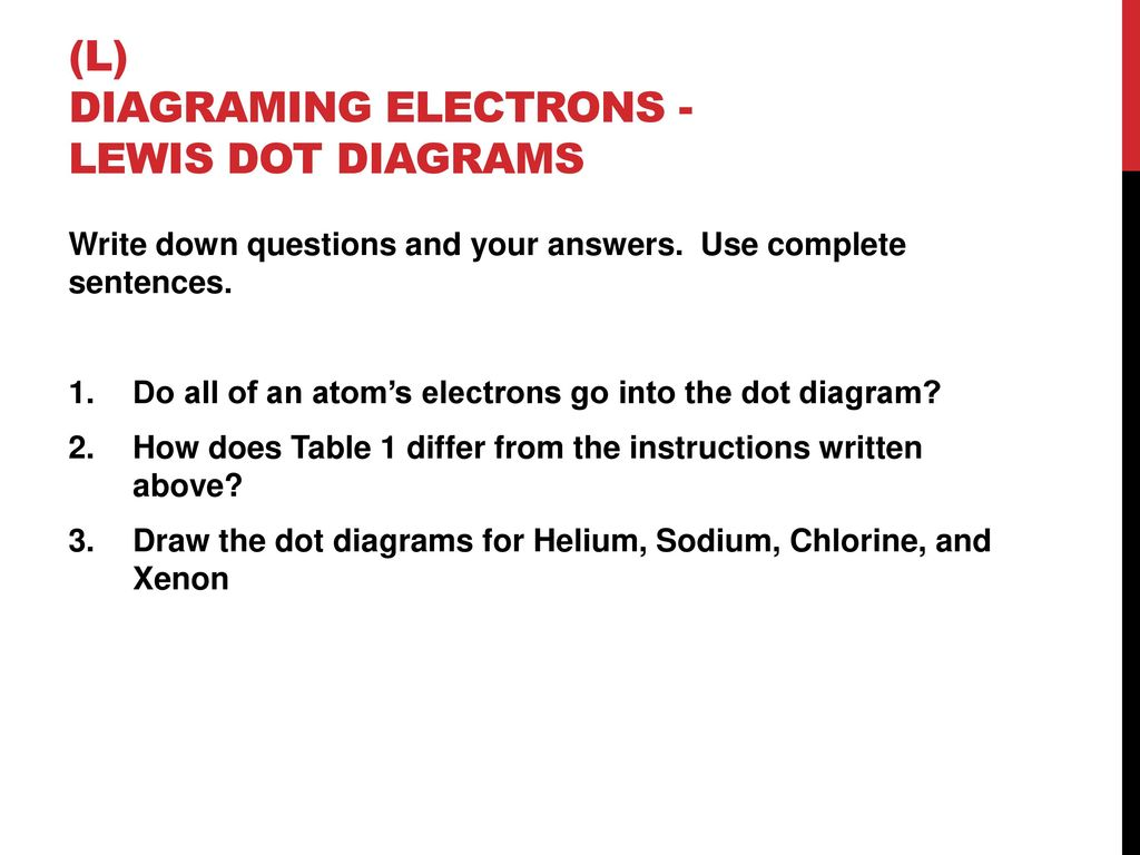 hight resolution of  l diagraming electrons lewis dot diagrams