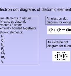 electron dot diagrams of diatomic elements [ 1024 x 768 Pixel ]