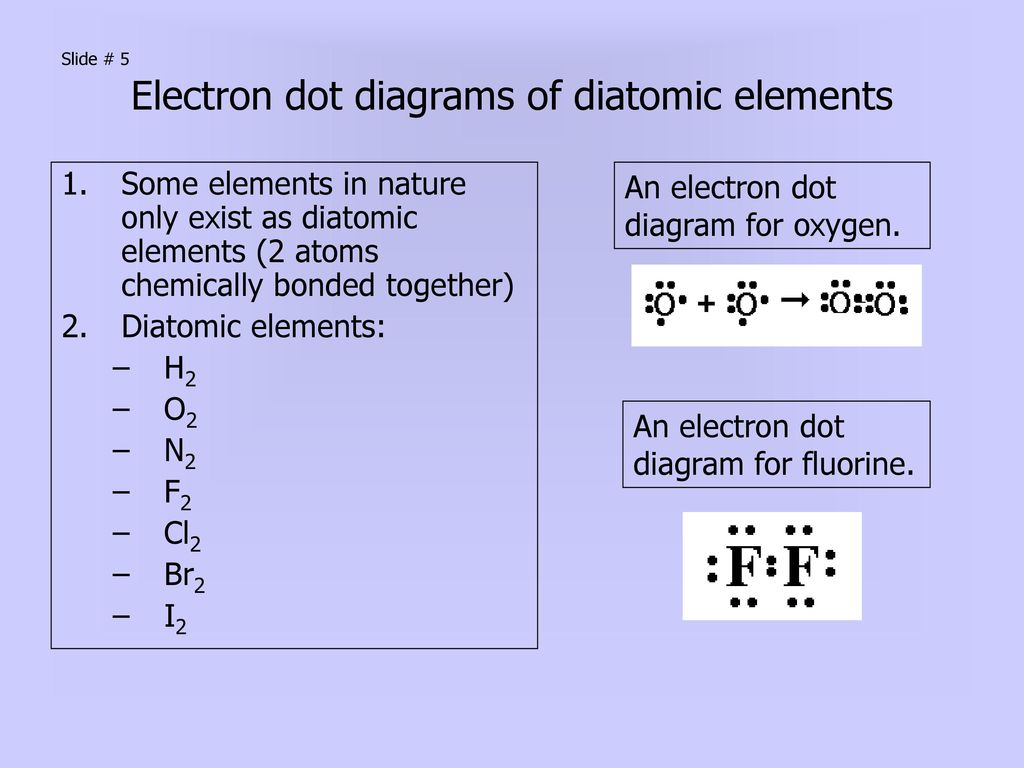 hight resolution of electron dot diagrams of diatomic elements