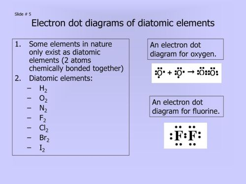 small resolution of electron dot diagrams of diatomic elements