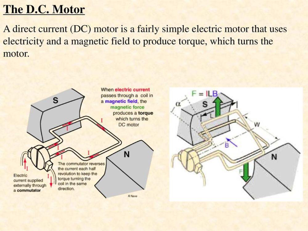 medium resolution of the d c motor