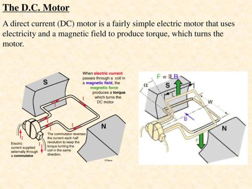small resolution of the d c motor
