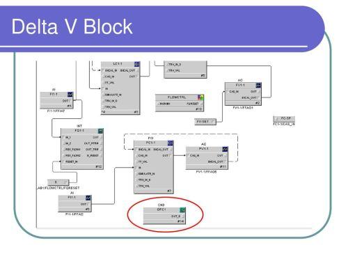 small resolution of delta v block diagram wiring diagram yer delta v block diagram