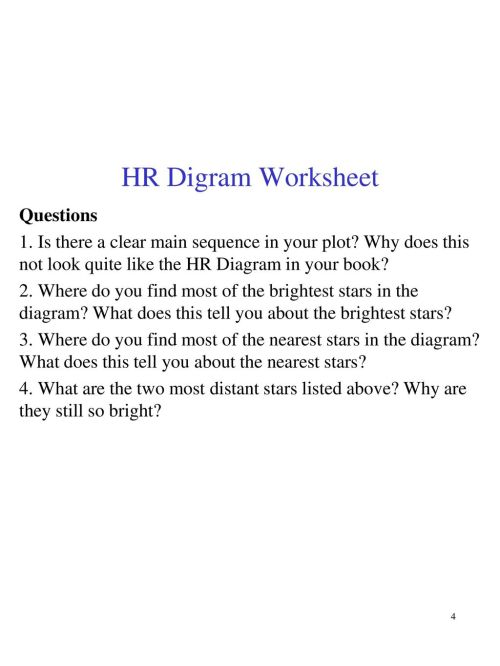 small resolution of clear hr diagram wiring diagram technic assignment 6 due oct 20 put the stars on the