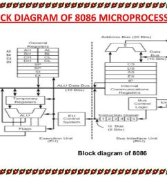 46 block diagram of 8086 microprocessor [ 1024 x 768 Pixel ]