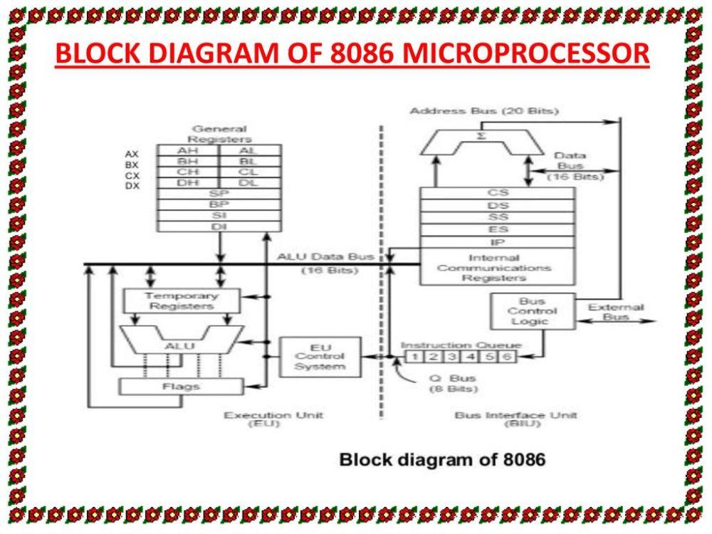 medium resolution of 46 block diagram of 8086 microprocessor