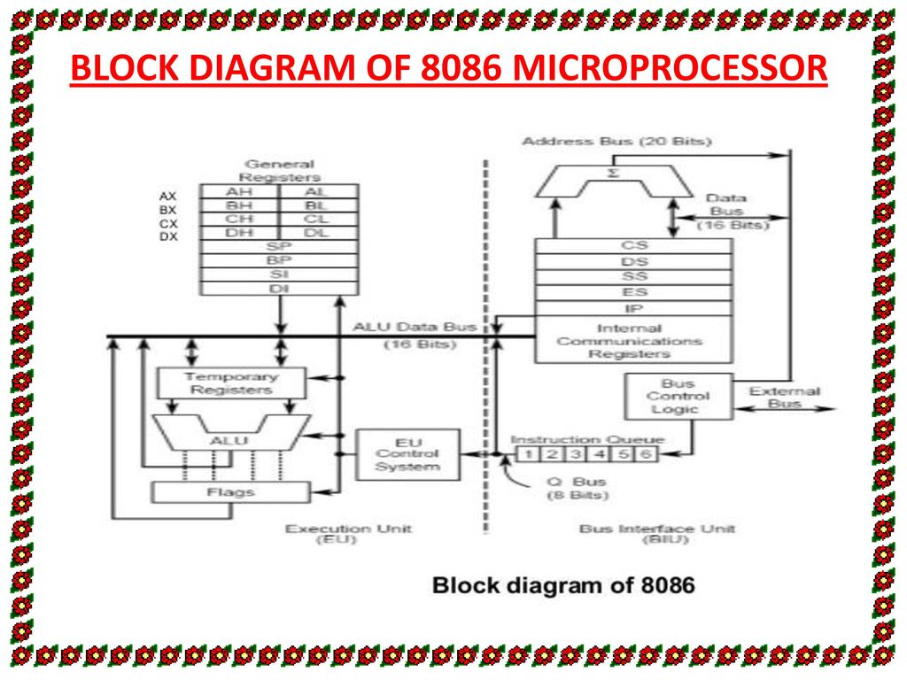 hight resolution of 46 block diagram of 8086 microprocessor