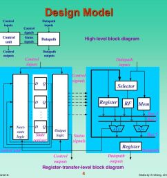4 high level block diagram  [ 1024 x 768 Pixel ]