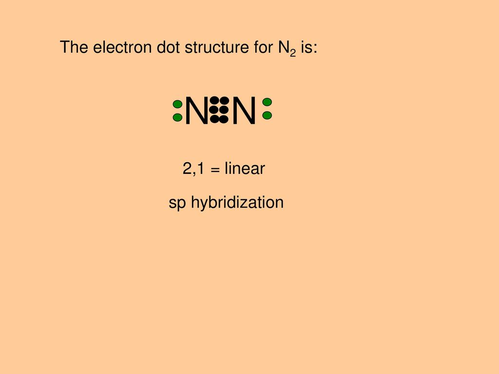 electron dot diagram for n2 fast xfi sportsman wiring h c valence shell pair repulsion theory 2p 2s 1s ken rogers the structure is