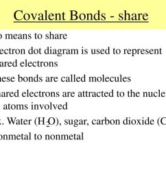 covalent bonds share co means to share [ 1024 x 768 Pixel ]