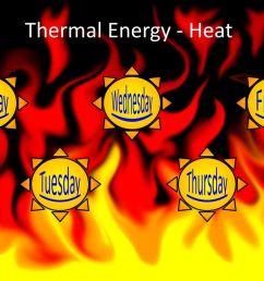 1 thermal energy heat monday wednesday friday tuesday thursday [ 1024 x 768 Pixel ]