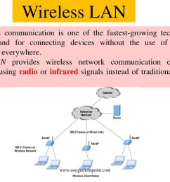wireless lan [ 1024 x 768 Pixel ]