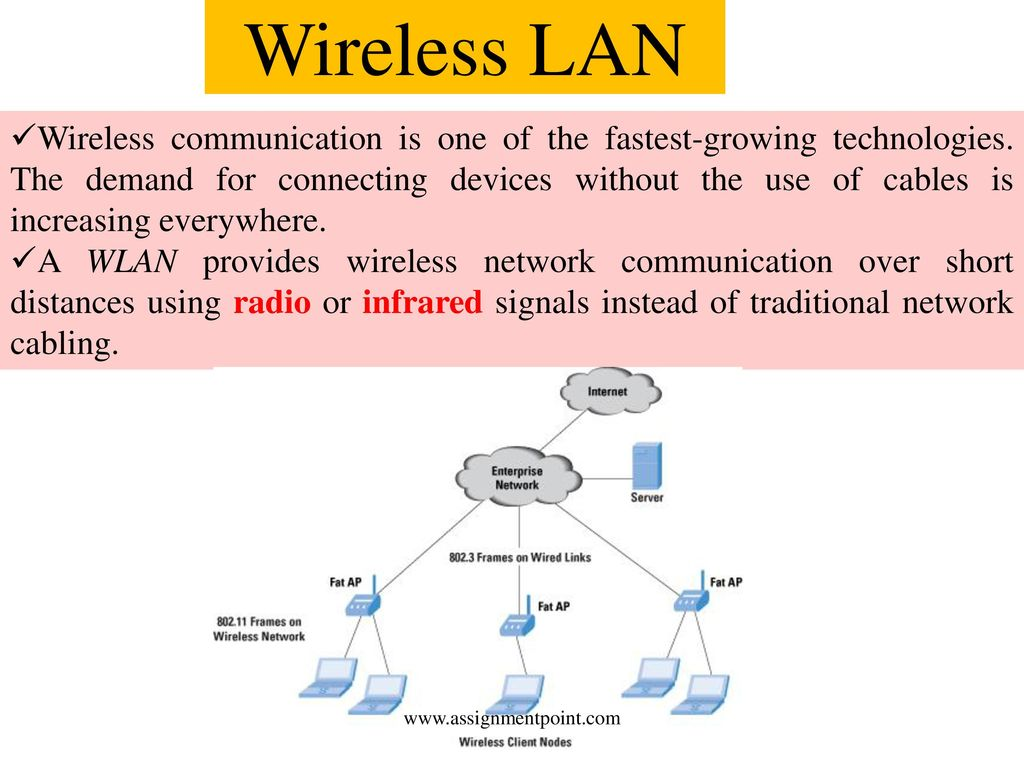 hight resolution of wireless lan