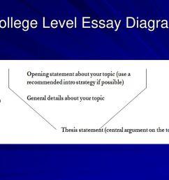 2 college level essay diagram [ 1024 x 768 Pixel ]