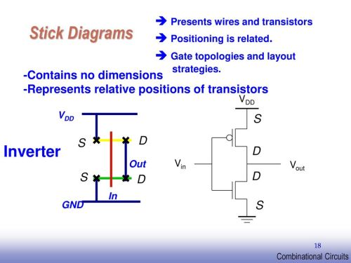 small resolution of 18 stick diagrams inverter